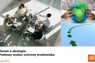 Biznes a ekologia